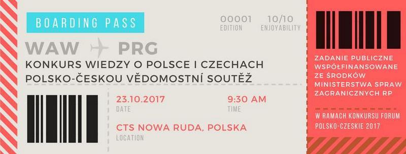 Czesko-polska rywalizacja
